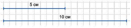 Начерти два отрезка: длина первого 5 см, а длина второго в 2 раза больше.