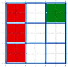 Начерти квадрат, длина стороны которого 3 см. Раздели его на равные части так, чтобы можно было закрасить одну девятую его часть; одну третью.