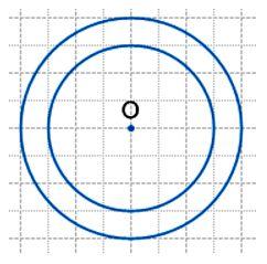 Измерь радиус каждой окружности и начерти окружности с такими же радиусами, но с центром в одной и той же точке.