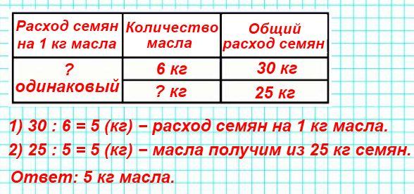Из 30 кг семян подсолнечника получают 6 кг масла. Сколько килограммов масла можно получить из 25 кг семян подсолнечника?