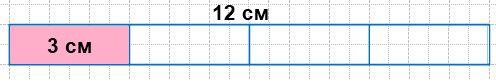 Вырежи полоску бумаги длиной 12 см. Раздели ее с помощью перегибания на 4 равные части. Раскрась одну четвертую часть полоски. Как узнать длину этой части?