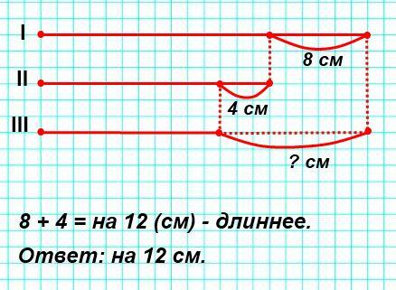 Первый отрезок на 8 см длиннее второго, а третий - на 4 см короче второго. На сколько сантиметров первый отрезок длиннее третьего?