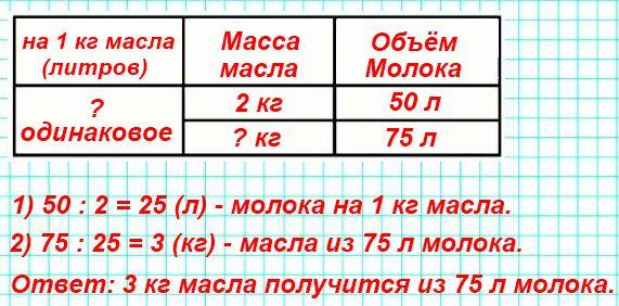 Сколько масла получится из 75 л молока, если из 50 л молока получается 2 кг масла?