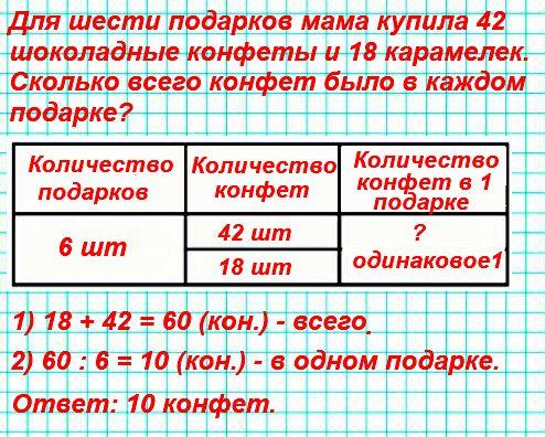 Составь задачу по выражению (18 + 42) : 6.