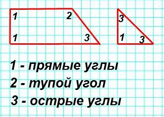 Начерти четырёхугольник, в котором 2 угла прямые. Есть ли в нём тупой угол? острый угол? 2) Начерти треугольник с прямым углом.