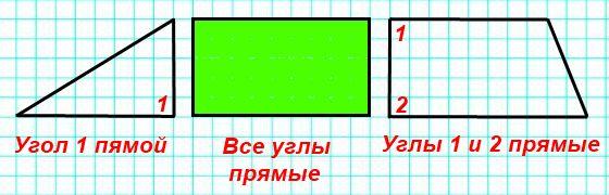 Начерти в тетради треугольник с прямым углом, четырёхугольник, у которого все углы прямые, и четырёхугольник, у которого 2 угла прямые, а другие не прямые. 2) Раскрась прямоугольник.