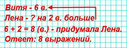 Витя придумал 6 выражений со скобками, значение которых равно 15, а Лена придумала на 2 таких выражения больше. Поставь вопрос и реши задачу.