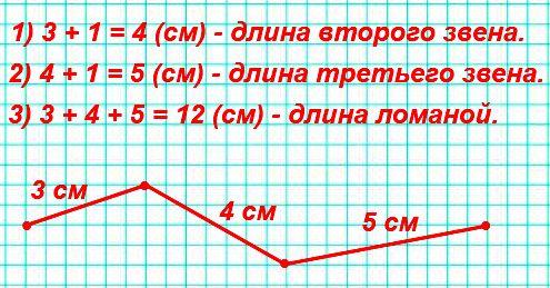 Начерти ломаную из трёх звеньев так, чтобы длина первого звена была равна 3 см, а каждое следующее звено было на 1 см длиннее предыдущего. Найди длину этой ломаной.