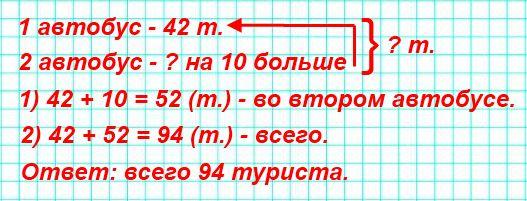 На одном автобусе в Киев приехали 42 туриста, а на другом - на 10 туристов больше. Сколько всего туристов приехало в Киев?