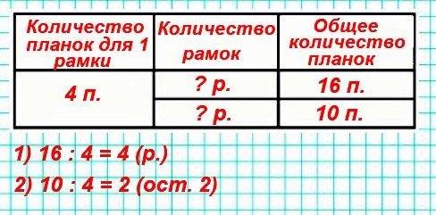 Для изготовления рамки требуется 4 одинаковые деревянные планки. Сколько таких рамок можно сделать из 16 таких планок? из 10 планок