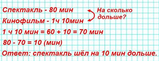На сколько минут дольше шёл спектакль, чем кинофильм, если спектакль продолжался 80 мин, а кинофильм 1 ч 10 мин