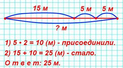 К шлангу длиной 15 м присоединили 2 шланга по 5 м. Какой длины получился шланг