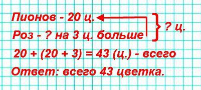 Составь задачу, которая решается так: 20 + (20 + 3)