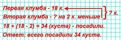 4.Составь задачу, которая решается так: 18 + (18 - 2)