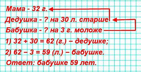 Маме32года, дедушка старше мамы на30лет, а бабушка на3года моложе дедушки. Сколько лет бабушке?