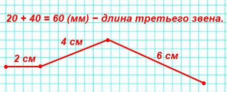 Начерти ломанную, у которой длина первого звена равна 20 мм, второго - 40 мм, а длина третьего равна сумме длин первого и второго звеньев.