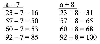 Найди значения выраженийa −7иa +8при:a =23,a =57,a =60,a =92.