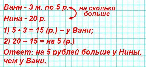 У Вани3монеты по5р., а у Нины20. У кого из них больше денег и на сколько рублей больше?