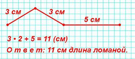 Начерти ломаную из трёх звеньев: два звена − по3см каждое, а третье −5см. Узнай её длину.