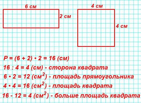 Начерти квадрат, периметр которого равен периметру прямоугольника со сторонами 6 см и 2 см. Сравни площади этих фигур