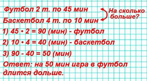 На сколько минут дольше длится игра в футбол, чем в баскетбол, если в игре в футбол 2 тайма по 45 мин, а в игре в баскетбол 4 тайма по 10 мин