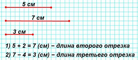Начерти три отрезка: длина первого5см, длина второго на2см больше длины первого, а длина третьего на4см меньше длины второго