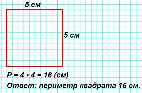 Начерти квадрат, длина стороны которого4см, и найди его периметр