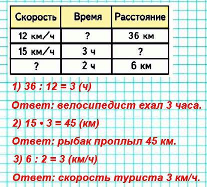 Составь задачи, используя данные таблицы, и реши их.