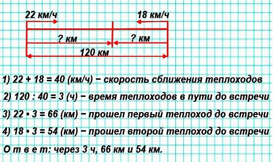 От двух пристаней, расстояние между которыми120км, одновременно отошли навстречу друг другу два теплохода. Один из них шел со скоростью22км/ч, другой − со скоростью18км/ч.