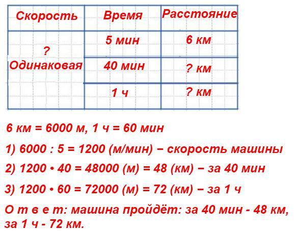 Двигаясь с одинаковой скоростью, легковая машина прошла 6 км за 5 мин. Какое расстояние она пройдет с той же скоростью за 40 мин? за 1 ч?