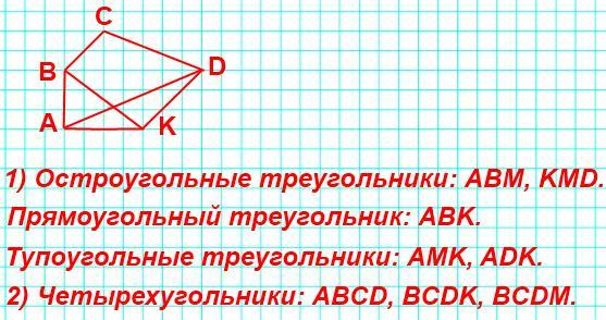 Начерти пятиугольник ABCDK. Проведи в нем отрезкиBK и AD. Точку их пересечения обозначь буквой M. Выпиши названия: 1) остроугольных, прямоугольных и тупоугольных треугольников