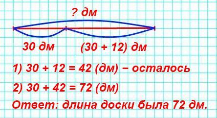 Сделай схематический чертёж и реши задачу. Когда от доски отпилили30дм, осталось на12дм больше, чем отпилили. Какой длины была доска