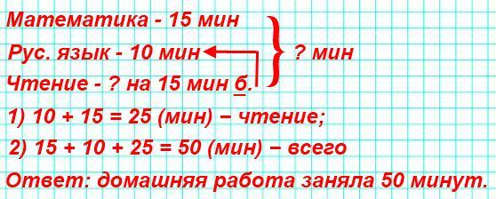 Коля выполнил домашнее задание по математике за15мин, по русскому языку за10мин, а задание по чтению заняло у него на15мин больше, чем по русскому языку. Поставь вопрос и реши задачу