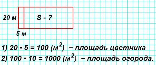 Длина цветника прямоугольной формы равна 20 м, а ширина − 5 м. Его площадь составляет десятую часть площади огорода. Найди площадь огорода