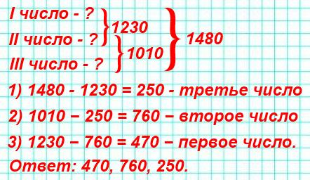 Сумма трёх чисел равна 1480. Сумма первого и второго чисел равна 1230, сумма второго и третьего чисел - 1010. Найди каждое число