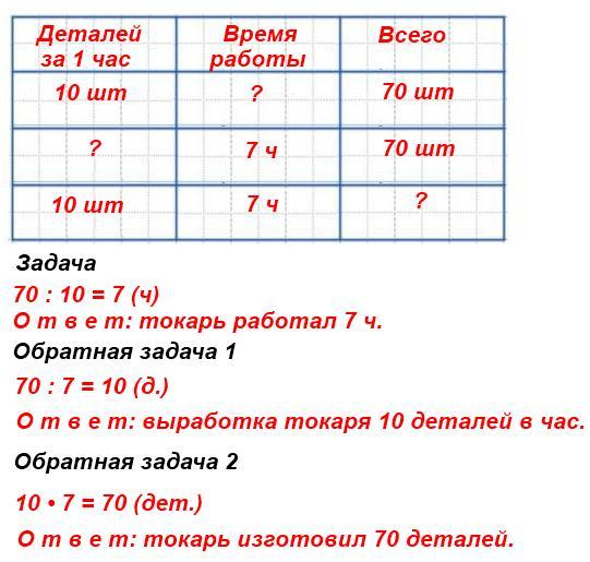 270. 1) Каждый час токарь изготавливал по 10 деталей и всего изготовил 70 деталей. Сколько часов он работал?