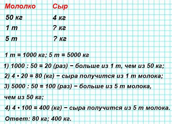 Из 50 кг молока получается 4 кг сыра. Сколько килограммов сыра получится из 1 т молока? из 5 т?