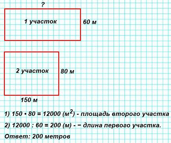 Два опытных участка имеют одинаковую площадь. Ширина первого участка 60 м, а ширина второго 80 м. Найди длину первого участка, если известно, что длина второго участка 150 м. Сделай по задаче чертёж и реши задачу