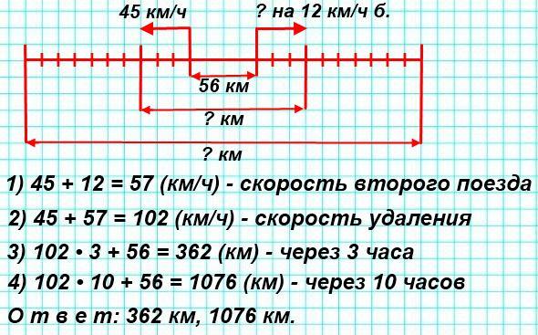 От двух станций, расстояние между которыми 56 км отошли одновременно в противоположных направлениях два поезда. Скорость одного поезда 45 км/ч, а скорость другого на 12 км/ч больше. Какое расстояние будет между этими поездами через 3 ч? через 10 ч