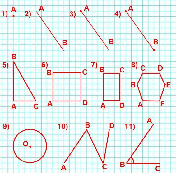 Назови знакомые тебе геометрические фигуры, начерти их в тетради и обозначь буквами.