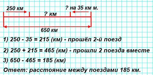 Из двух городов, расстояние между которыми 650 км, вышли навстречу друг другу два поезда. Один прошёл 250 км, а другой - на 35 км меньше. На каком расстоянии друг от друга находятся поезда