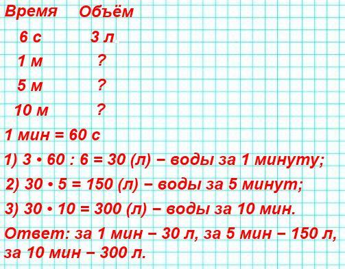 Трехлитровую банку родник наполняет водой за 6 с. Сколько литров воды дает этот родник за 1 мин? 5 мин? 10 мин?
