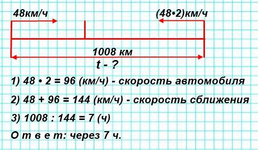 Расстояние между автобусом и автомобилем, идущими навстречу друг другу, 1008 км. Скорость автобуса 48 км/ч, а скорость автомобиля в 2 раза больше. Через сколько часов они встретятся