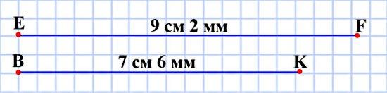 Начертите отрезки EF и ВК так, чтобы EF = 9 см 2 мм, ВК = 7 см 6 мм.