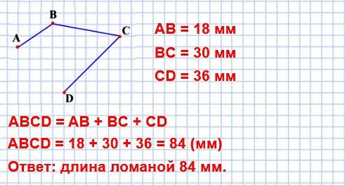 Начертите в тетради ломаную, изображённую на рисунке 20. Измерьте длины звеньев (в миллиметрах) и найдите длину ломаной