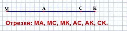 Начертите отрезок МК и отметьте на нём точки А и С. Запишите все образовавшиеся отрезки