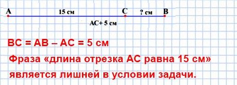 Точка С принадлежит отрезку АВ, длина отрезка АС равна 15 см, а отрезок АВ на 5 см больше отрезка АС. Чему равна длина отрезка ВС? Есть ли в условии задачи лишние данные
