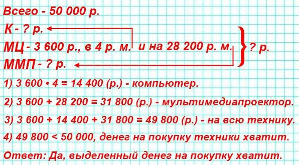 Школе для кабинета музыки выделили 50 000 р. на покупку компьютера, музыкального центра и мультимедиапроектора. Музыкальный центр стоит 3 600 р., что в 4 раза меньше стоимости компьютера и на 28 200 р