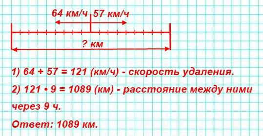 С одной станции в противоположных направлениях одновременно отправились два поезда. Один из них двигался со скоростью 64 км/ч, а второй - 57 км/ч. Какое расстояние будет между ними через 9 ч после начала движения
