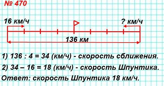 Из городов Цветочный и Солнечный, расстояние между которыми равно 136 км, выехали одновременно навстречу друг другу Винтик и Шпунтик